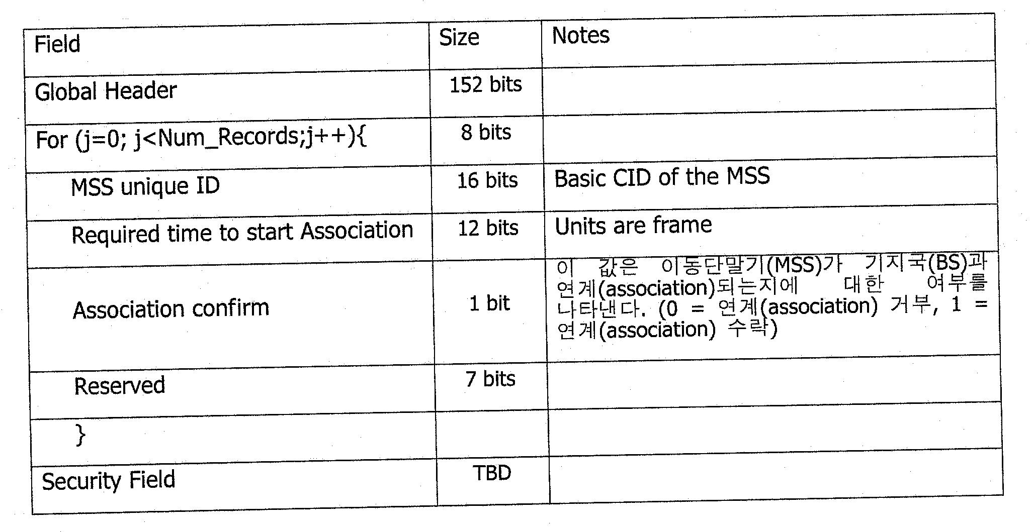 Figure 112005001406505-PAT00003