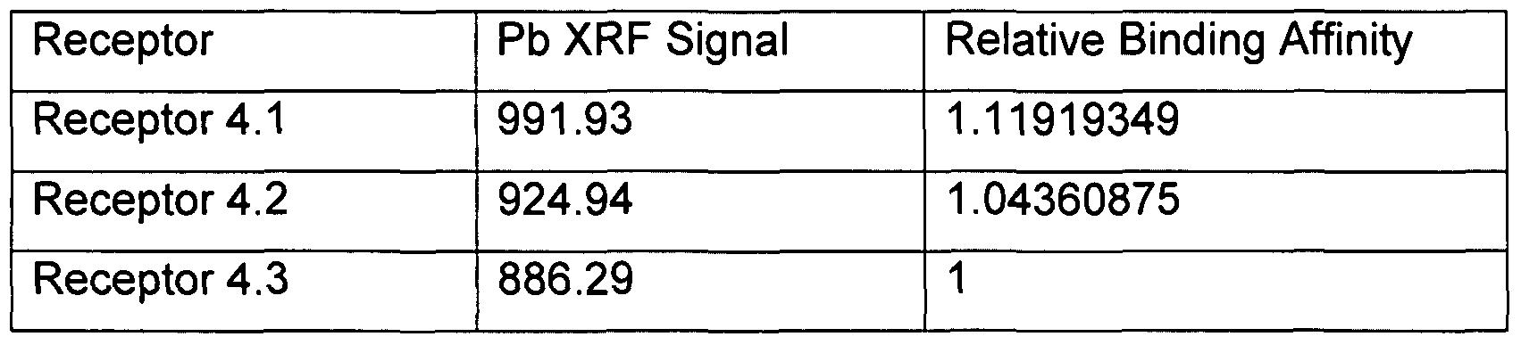 BIS TÉLÉCHARGER GRATUITEMENT G50 FORMULAIRE PDF