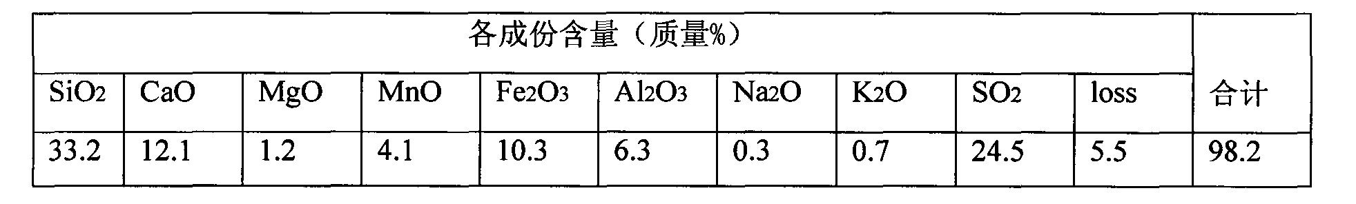 Figure CN102503205AD00032
