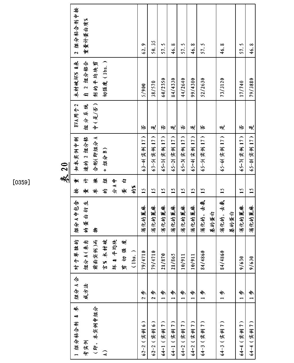 Figure CN102439056BD00581