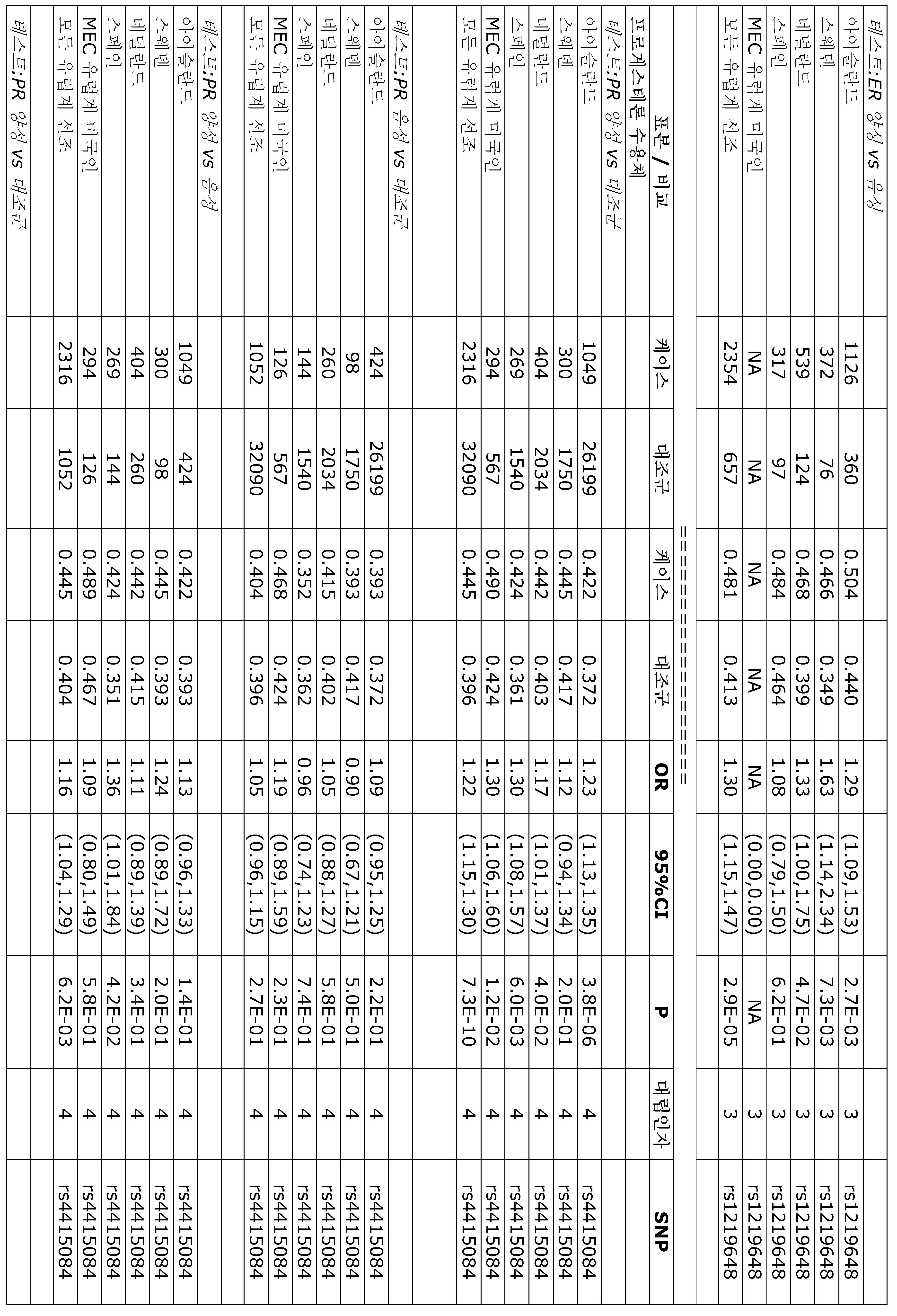 Figure 112009078431185-PCT00039