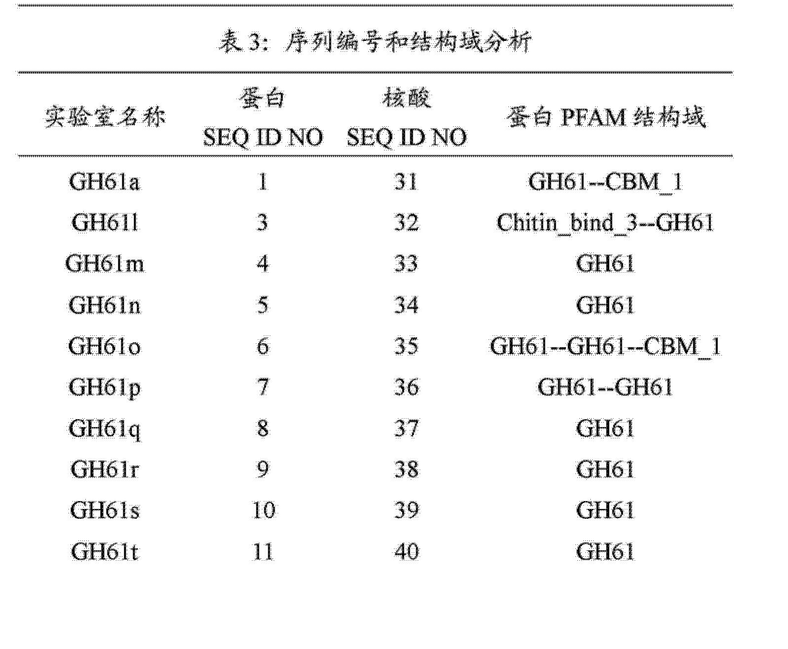 Figure CN103080306BD00461