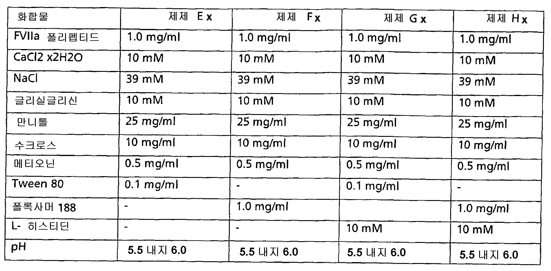 Figure 112012029069104-pat00027