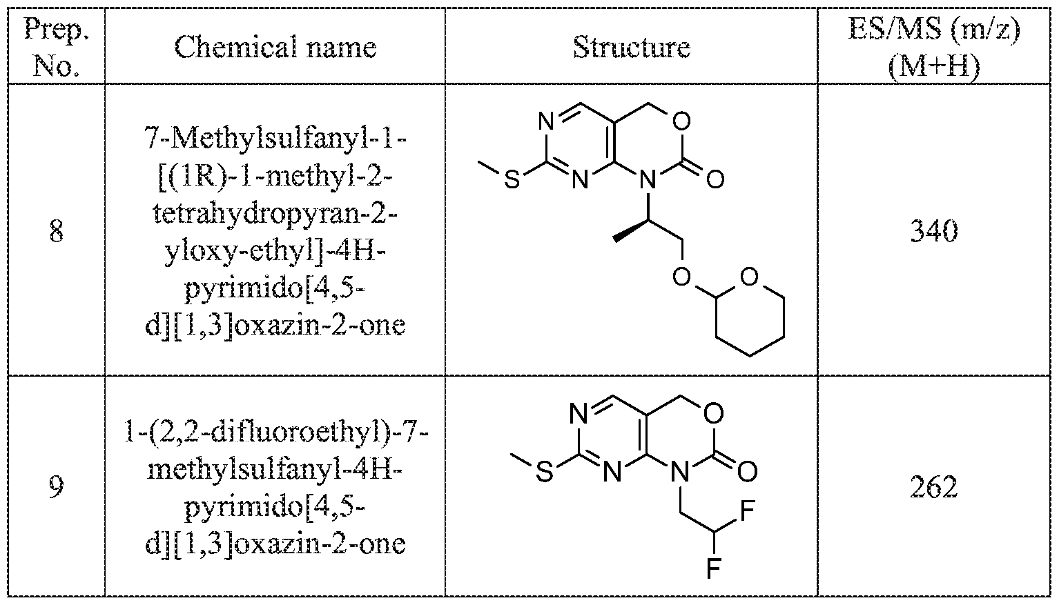 Wo2017019429a1 7 Phenylethylamino 4h Pyrimido45 D13oxazin 2 Bsa Positive Ground Wiring Diagram In Addition Quadratic Equations Figure Imgf000020 0003