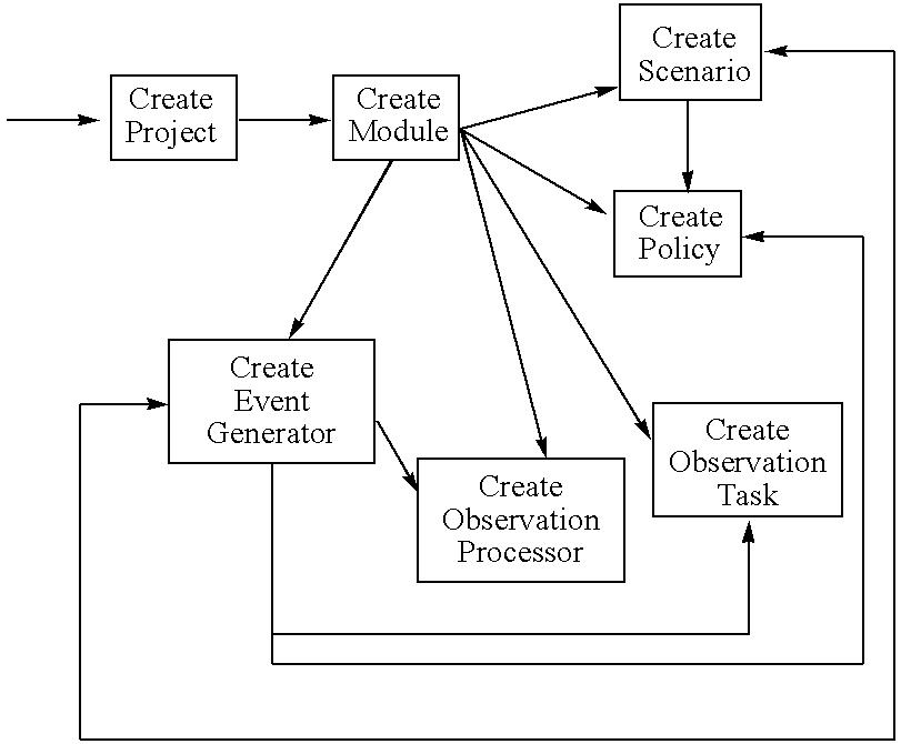 Figure US20070033273A1-20070208-C00001