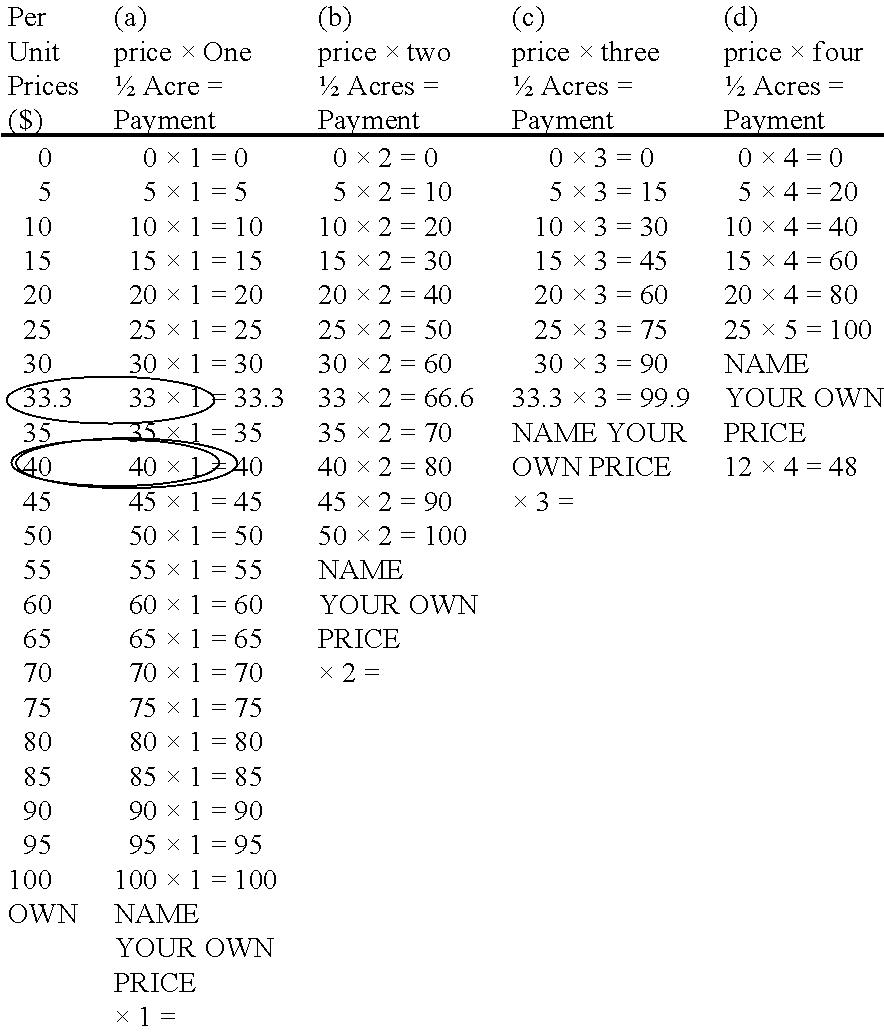 Figure US08429023-20130423-C00001