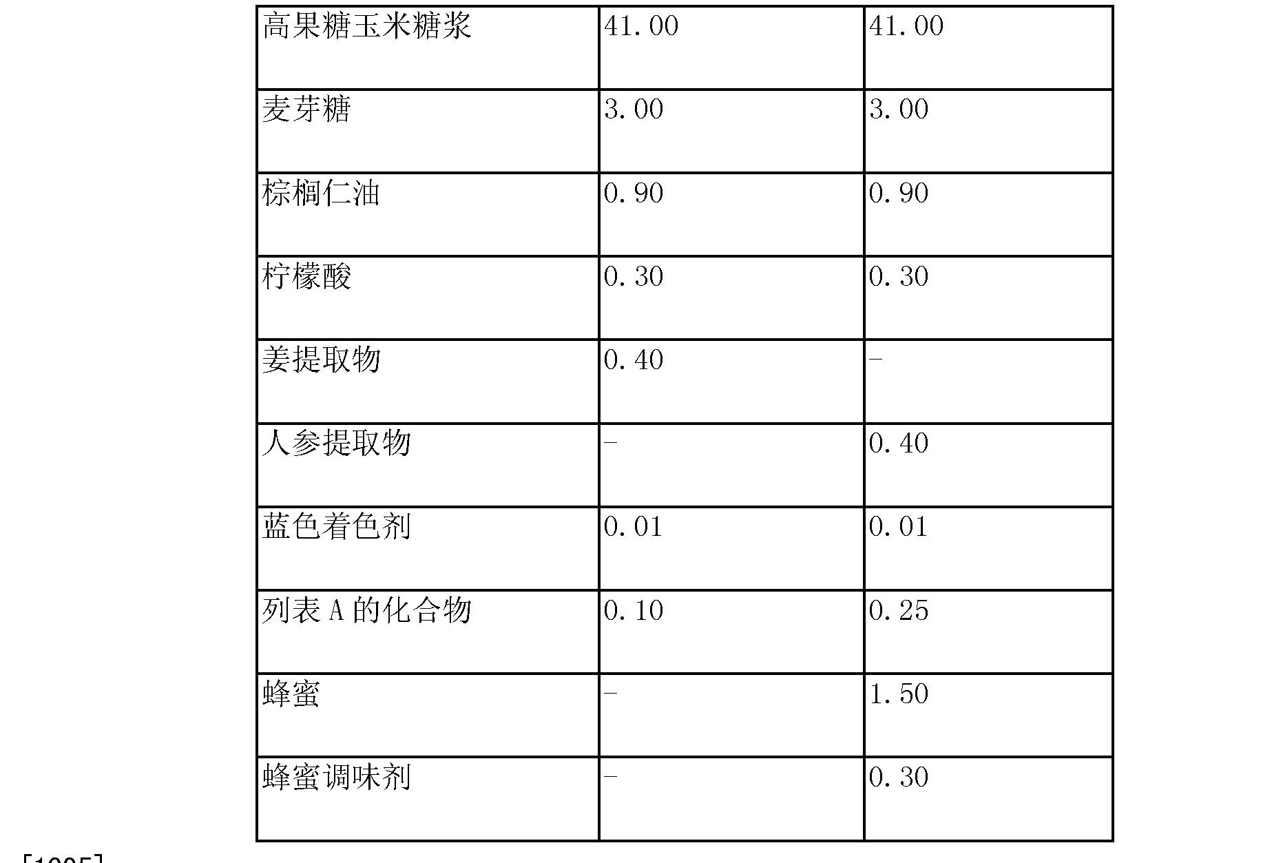 Figure CN103025310AD01321