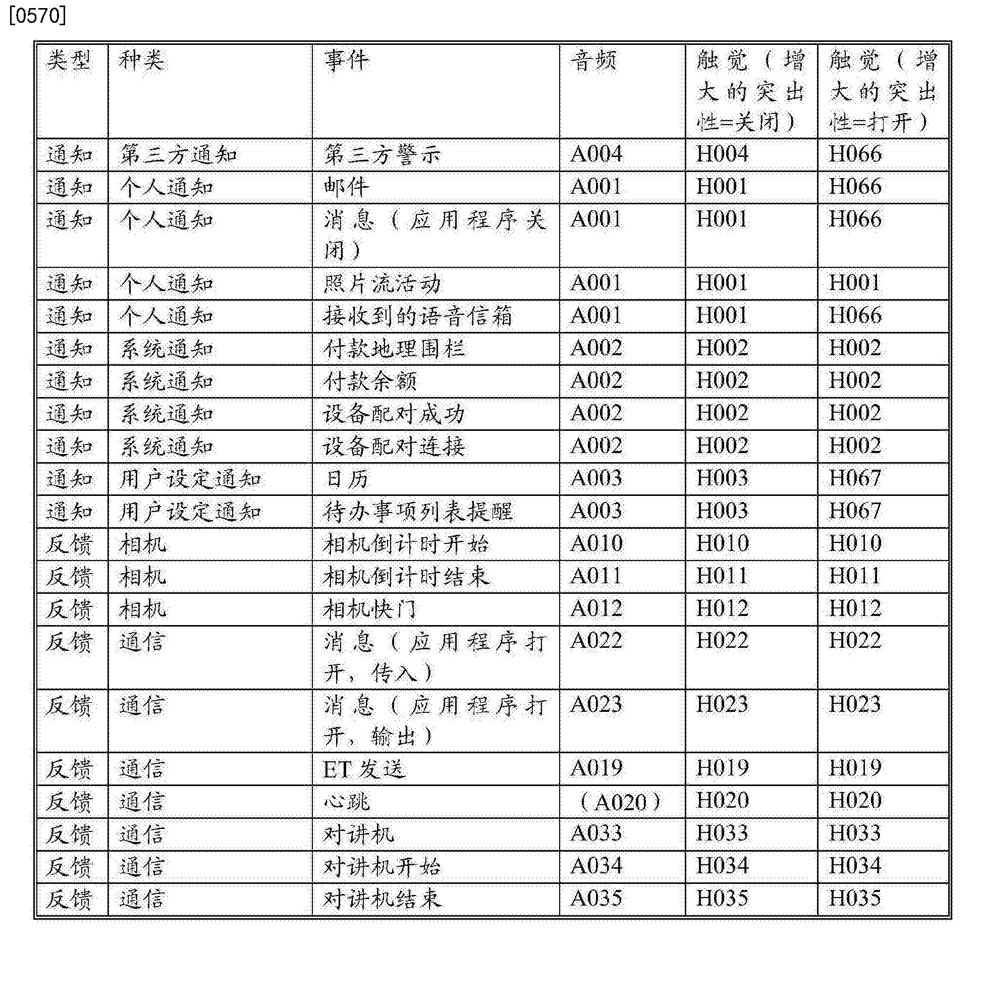 Figure CN106575230AD01041