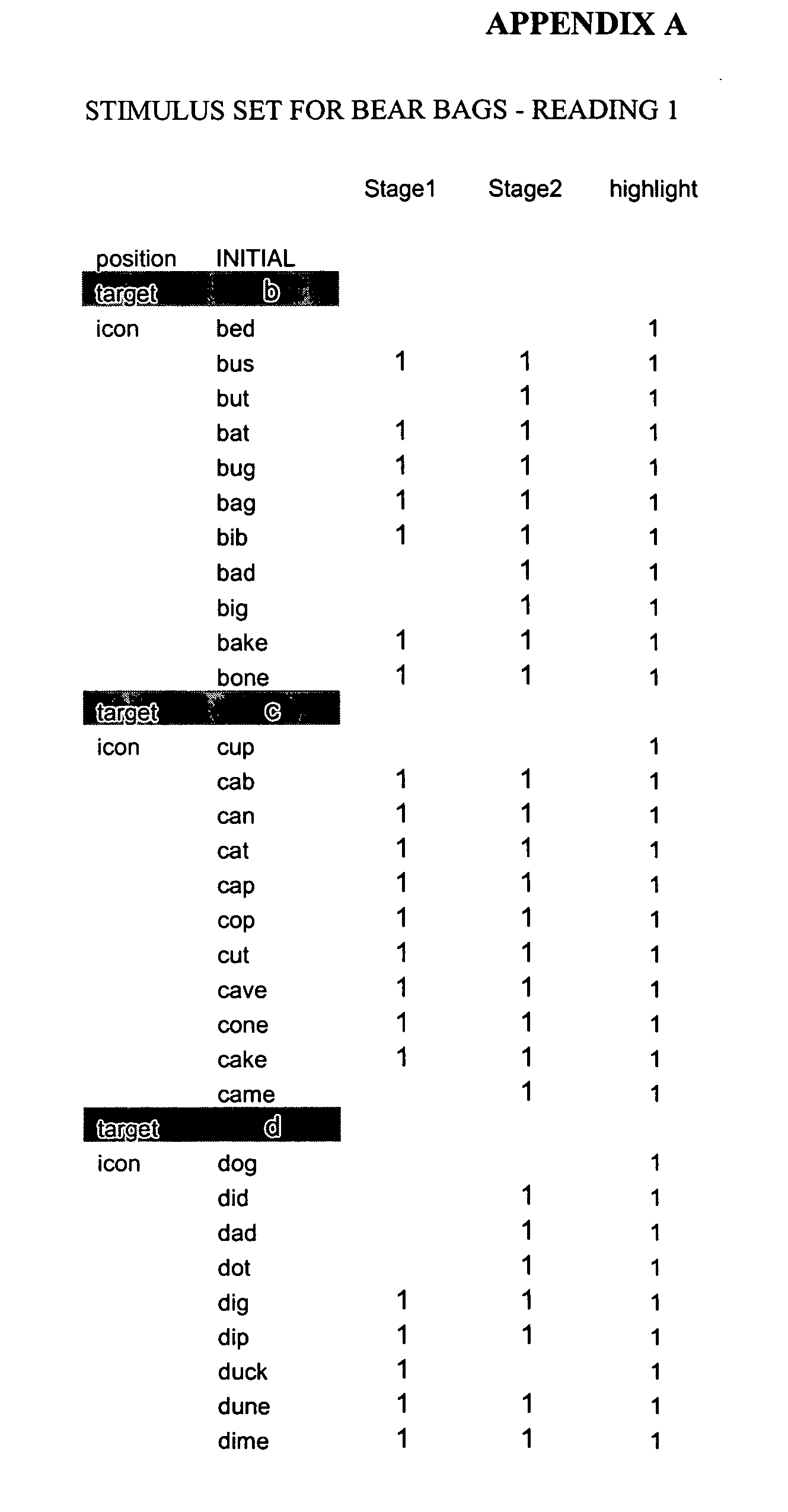 Figure US20050153263A1-20050714-P00001