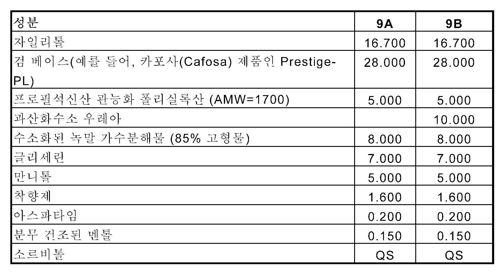 Figure 112004051768375-pct00008