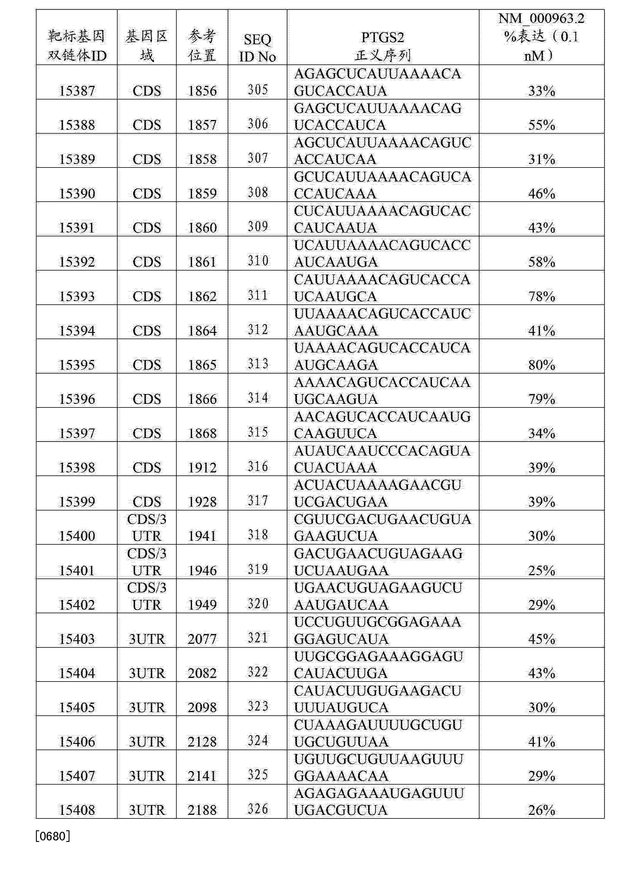 Figure CN103108642BD00981