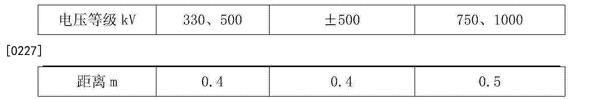 Figure CN107899143AD00191