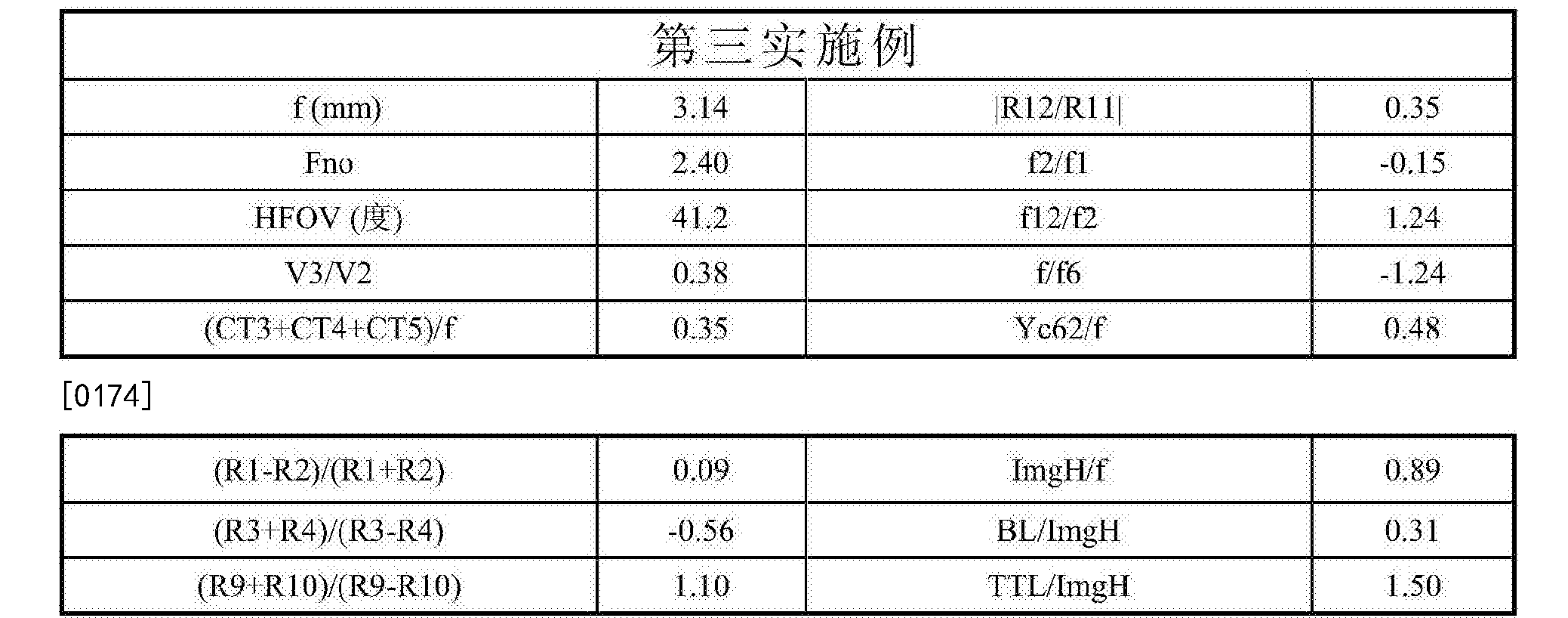 Figure CN105572844BD00201