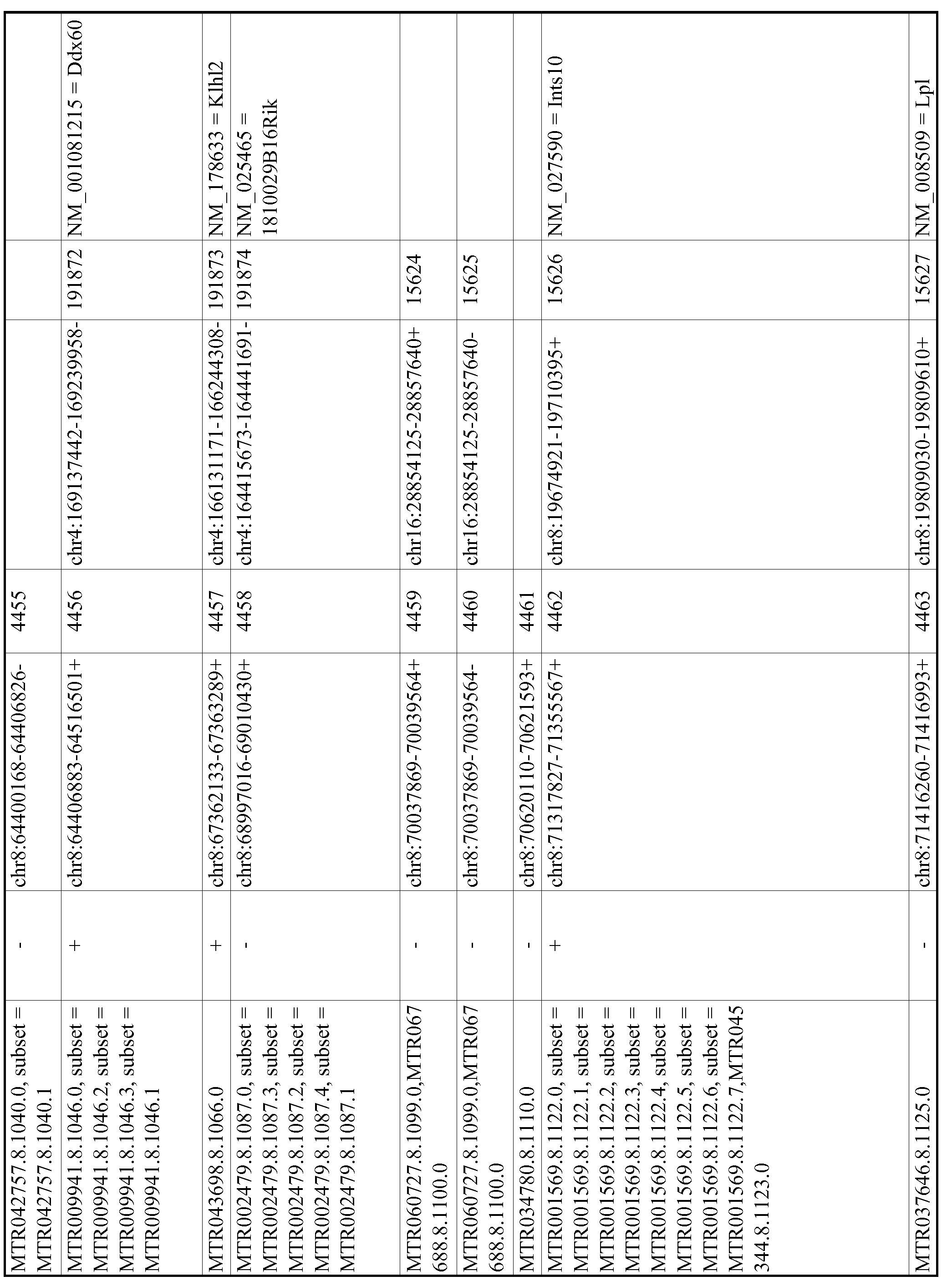Figure imgf000829_0001