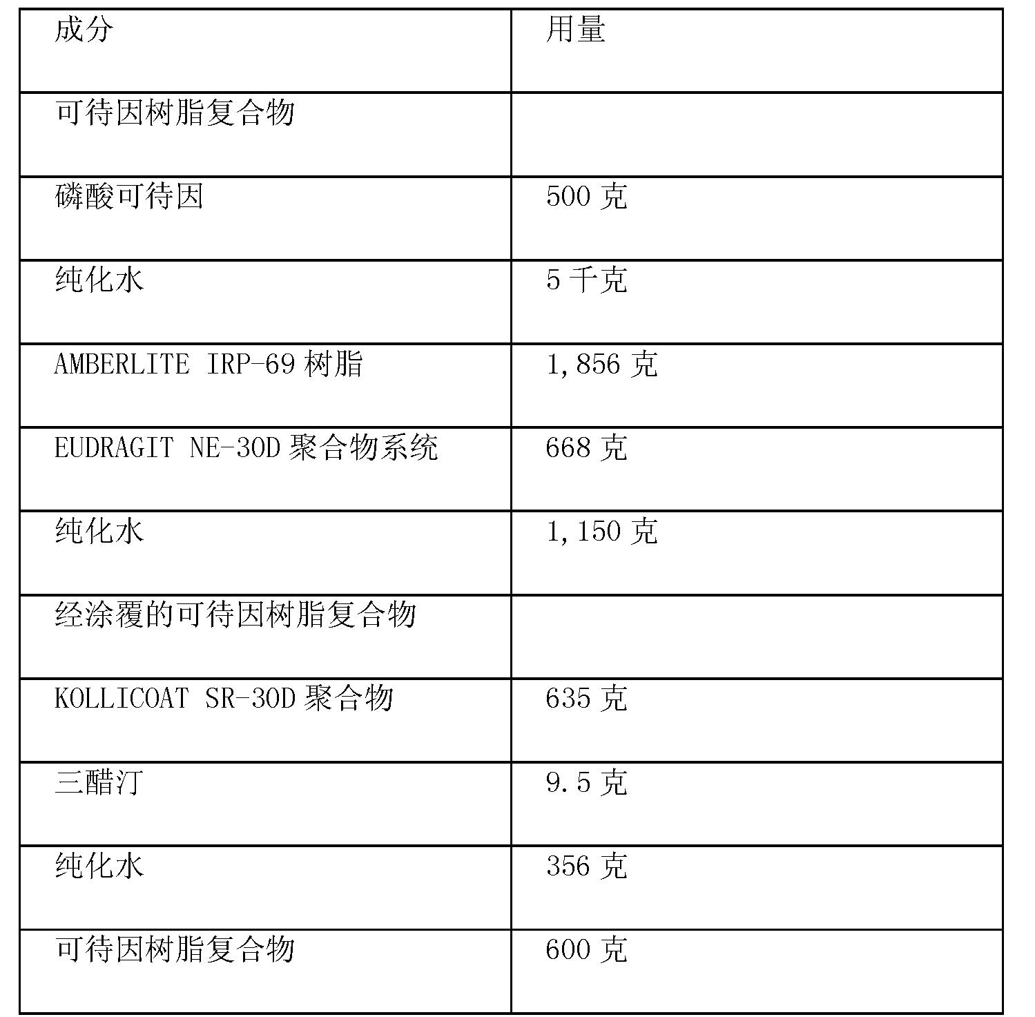 Figure CN102488652BD00231