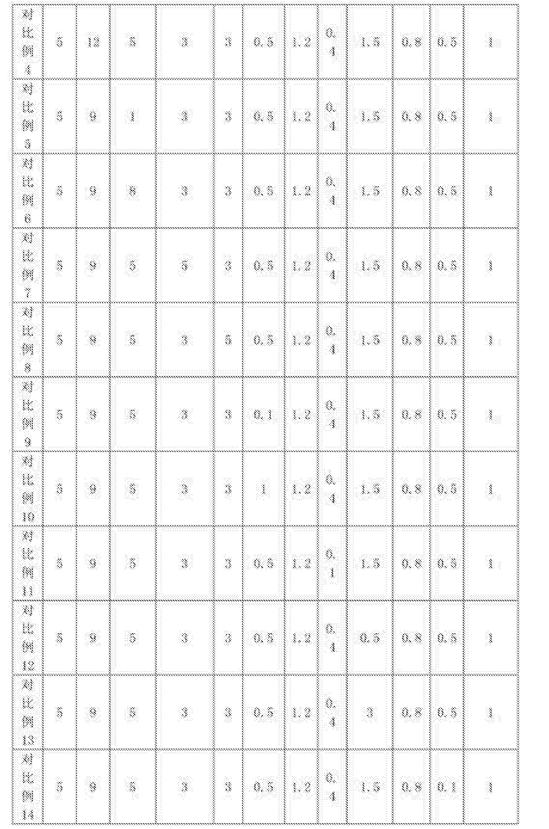 Figure CN108315748AD00101
