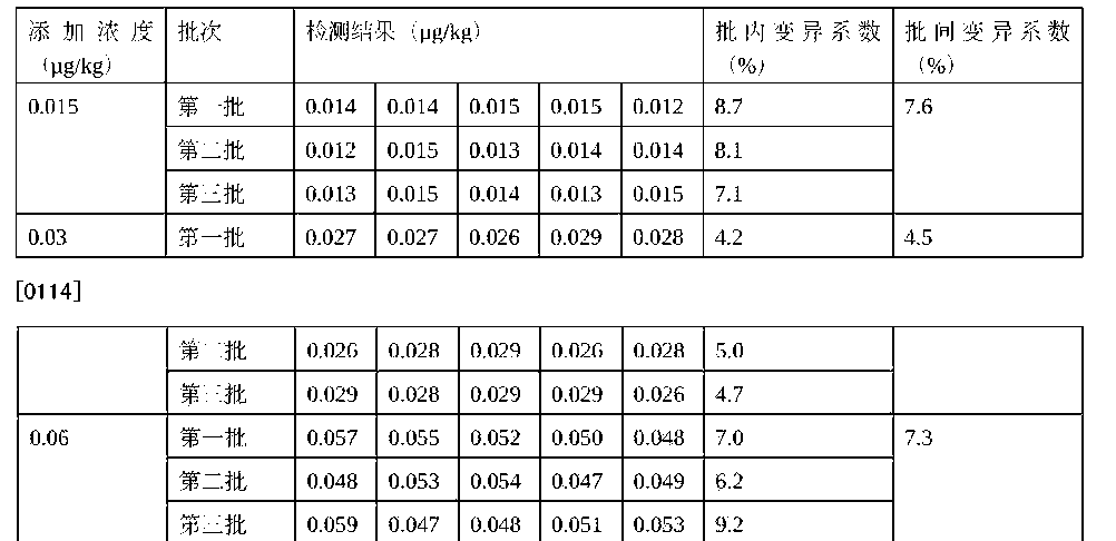 Figure CN105372419AD00102