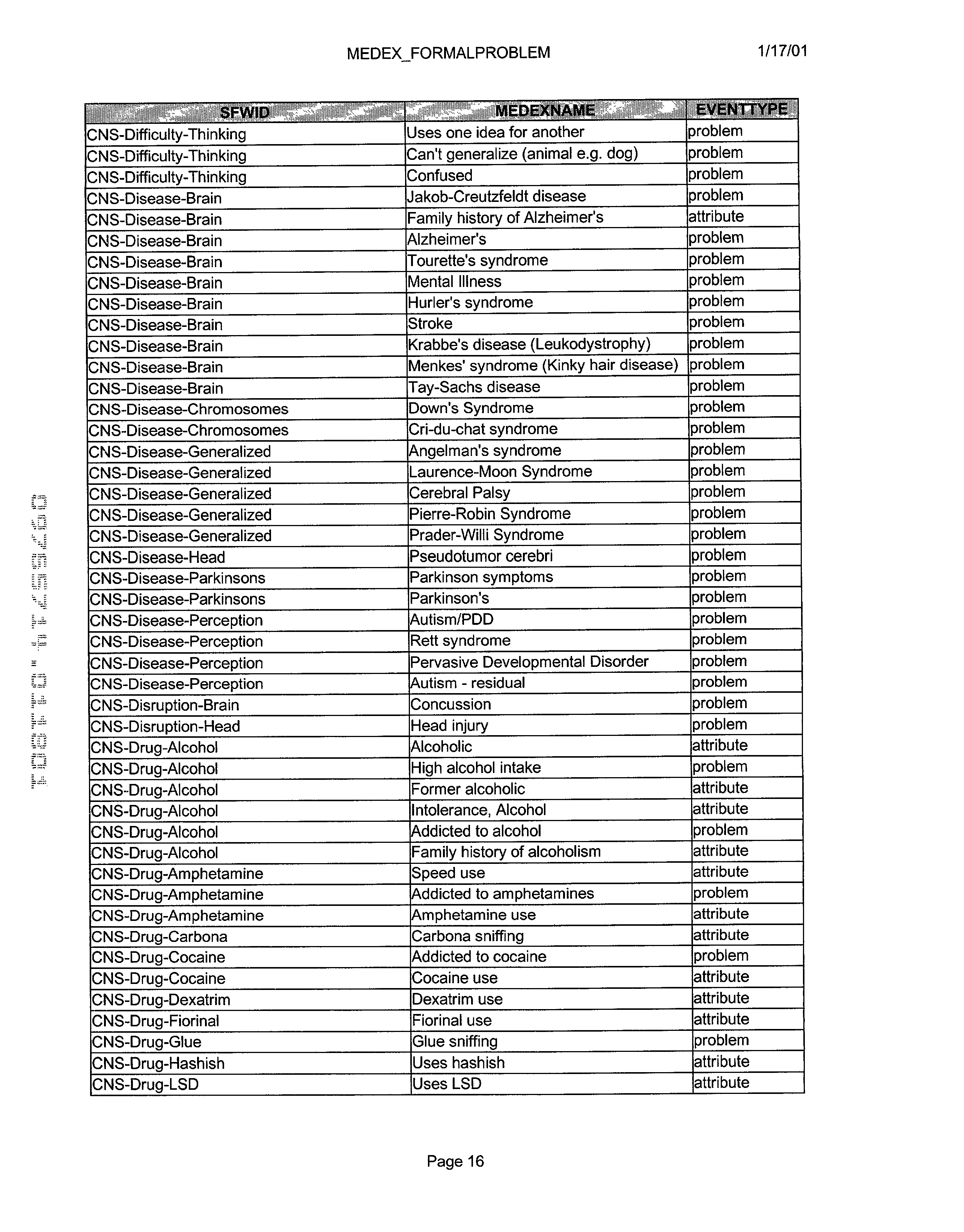 Figure US20030061072A1-20030327-P00745