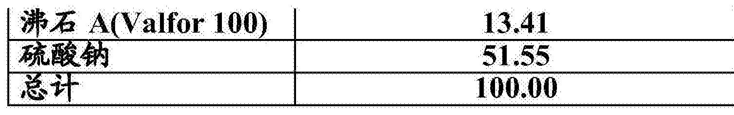 Figure CN106574018AD00511