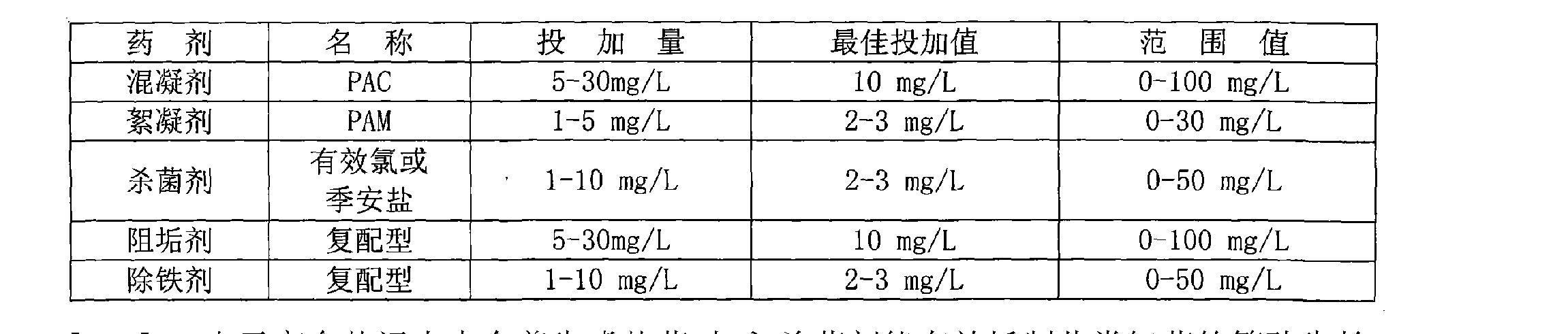Figure CN102120653AD00051