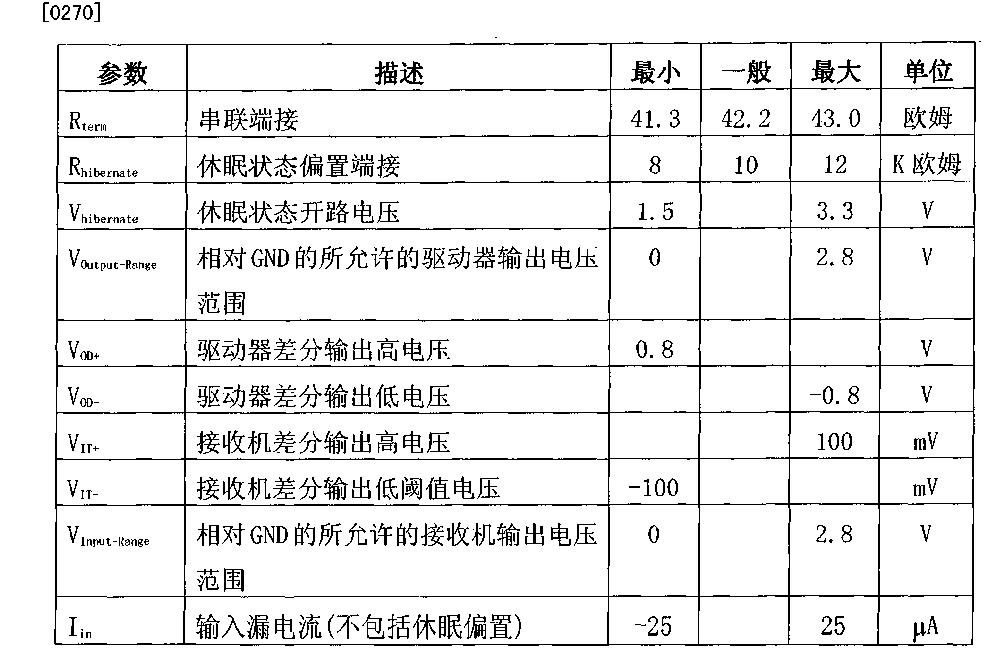 Figure CN101030952BD00311