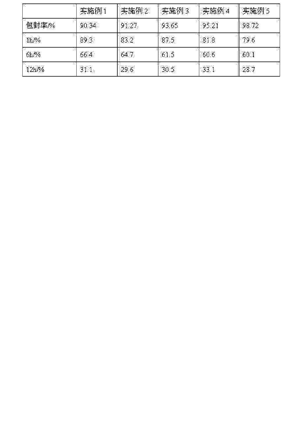 Figure CN105078927AD00061