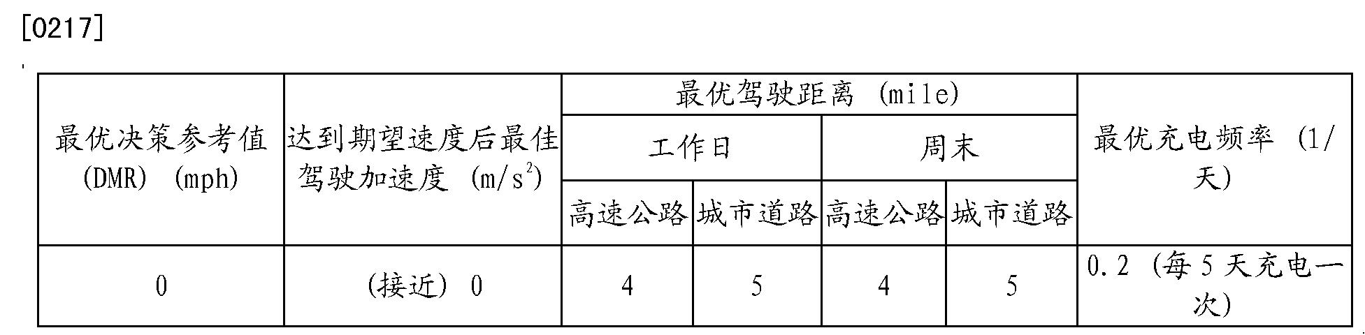 Figure CN103033752BD00231