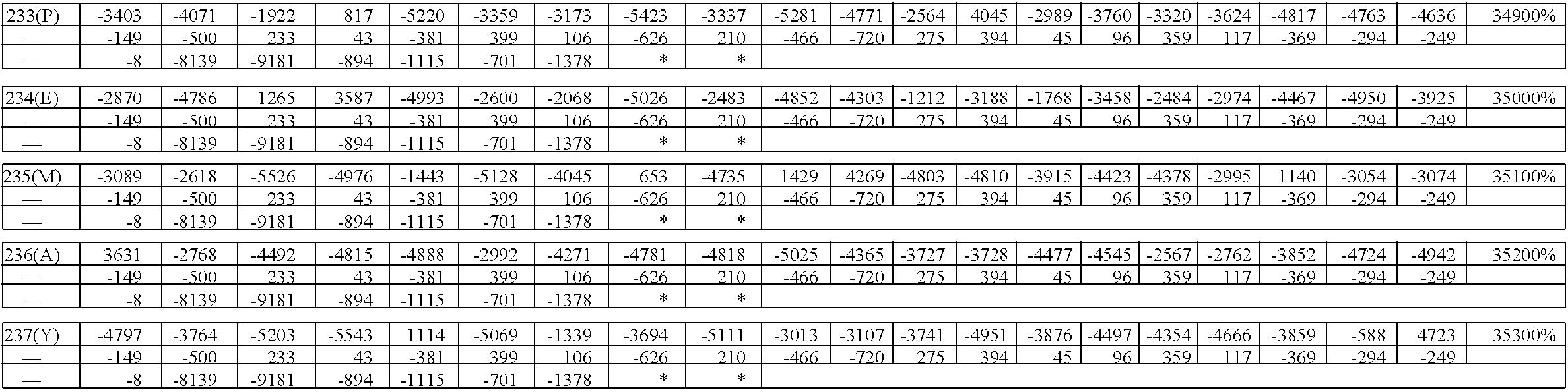 Figure US08945899-20150203-C00042