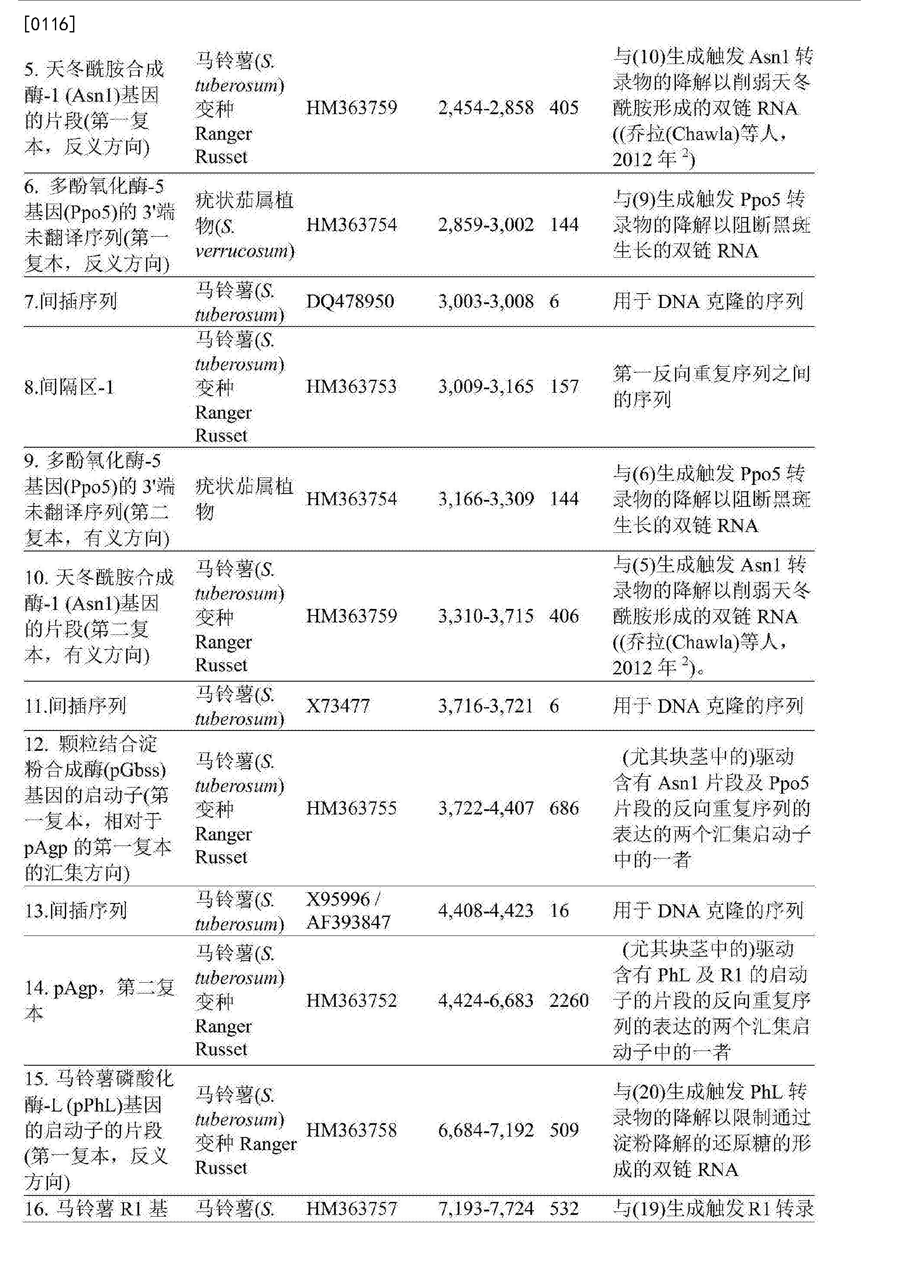 Figure CN108347894AD00201
