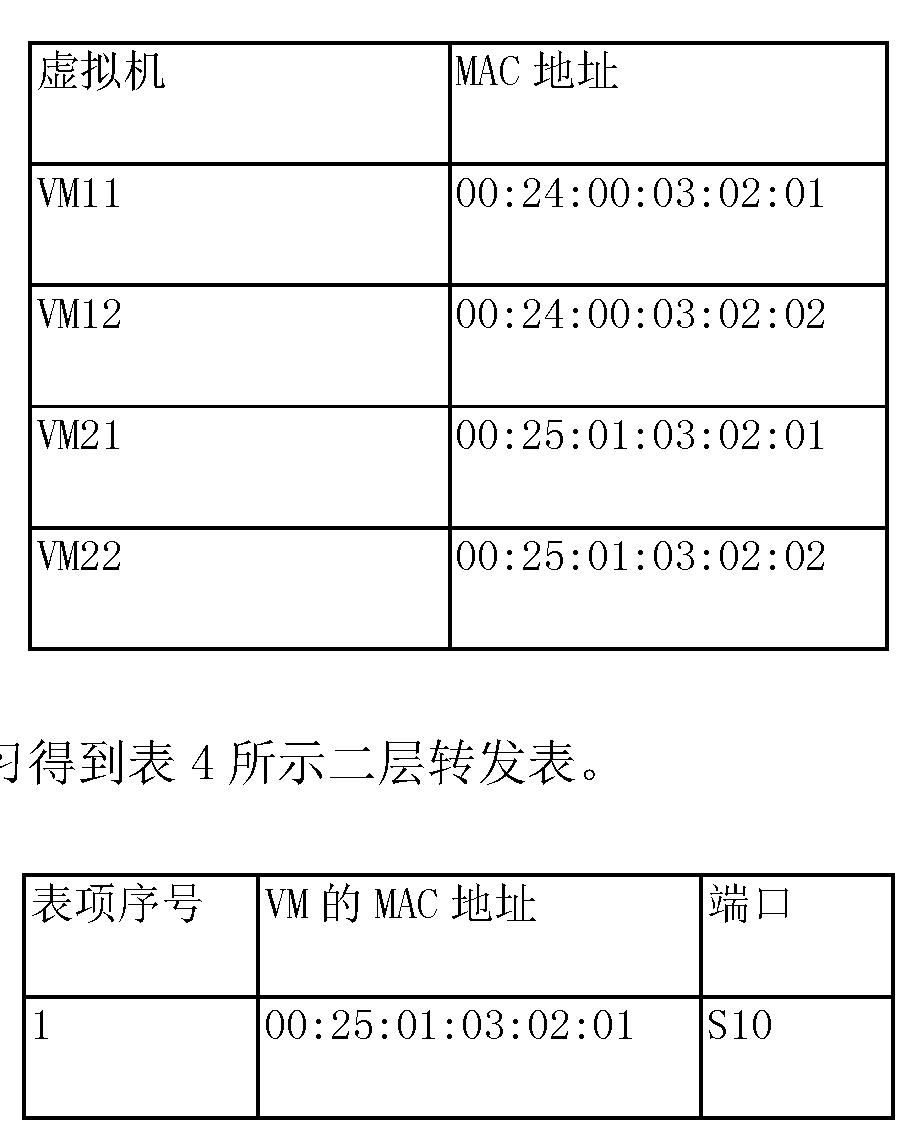 Figure CN105939268AD00062