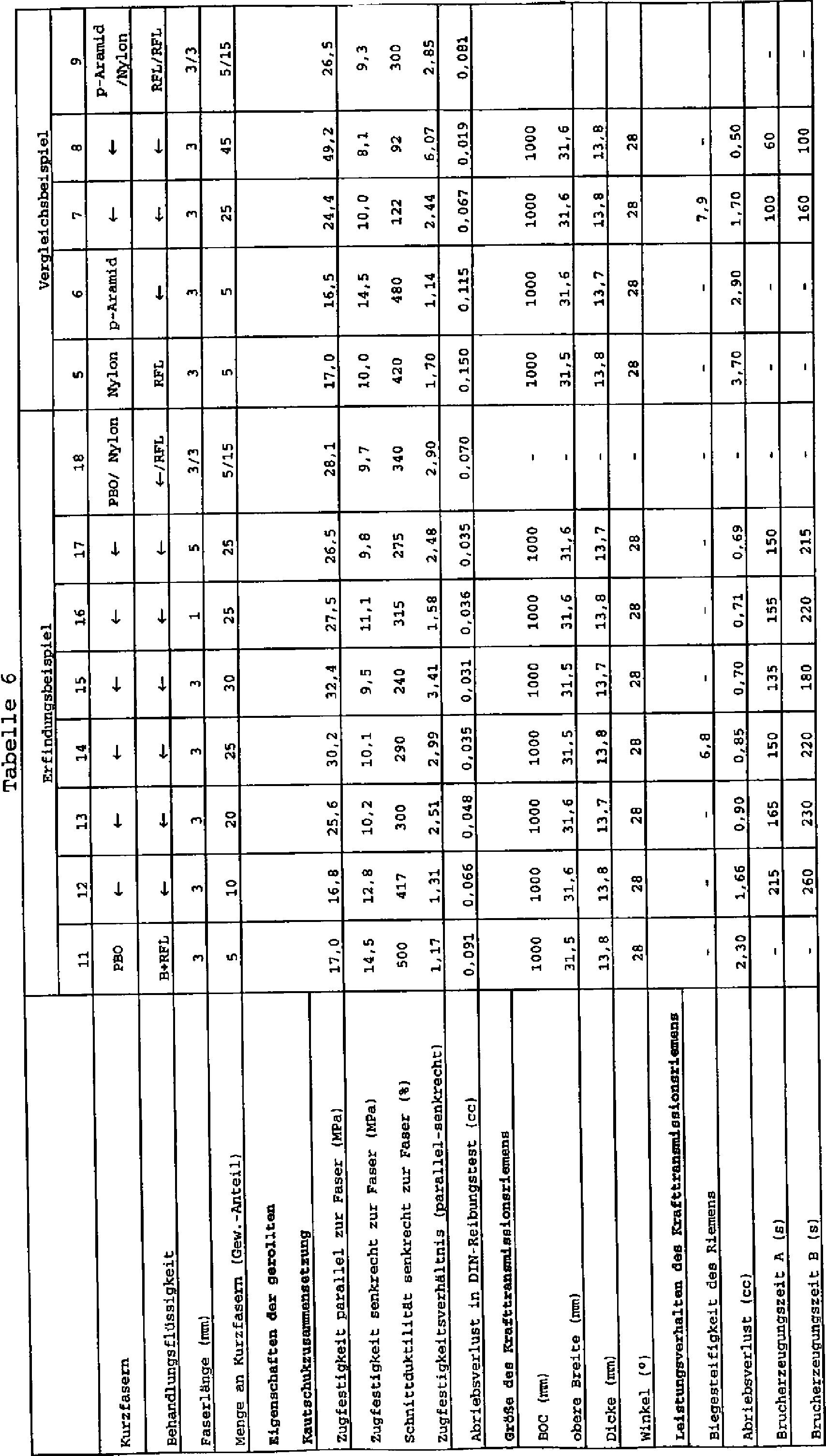 Figure DE000010204092B4_0003