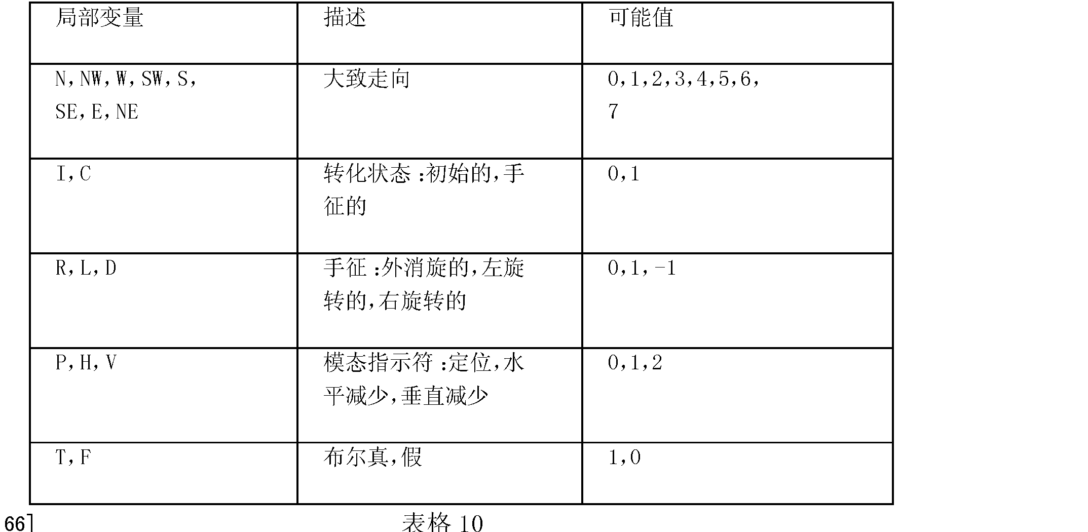 Figure CN101390034BD00242