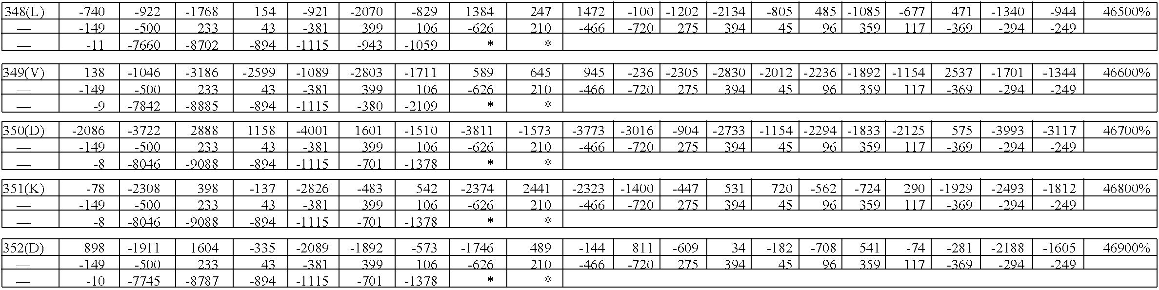Figure US08945899-20150203-C00066