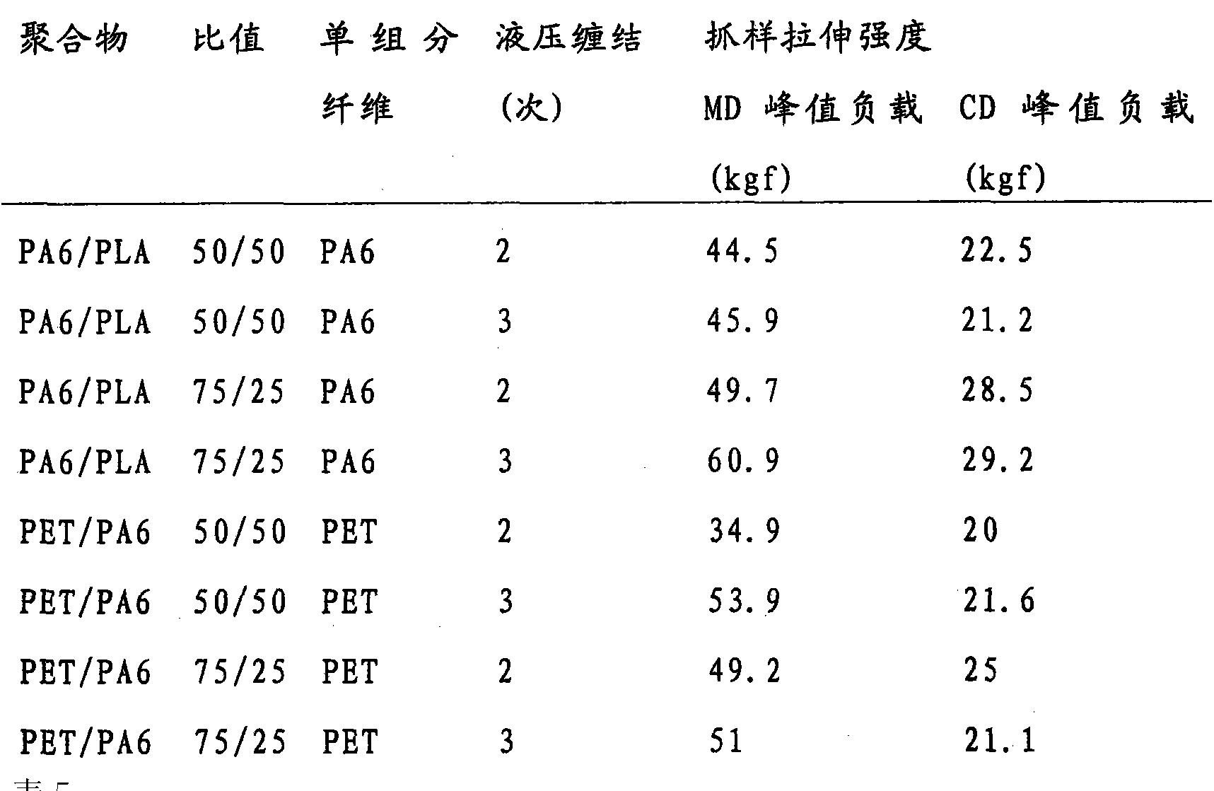 Figure CN101939469BD00211
