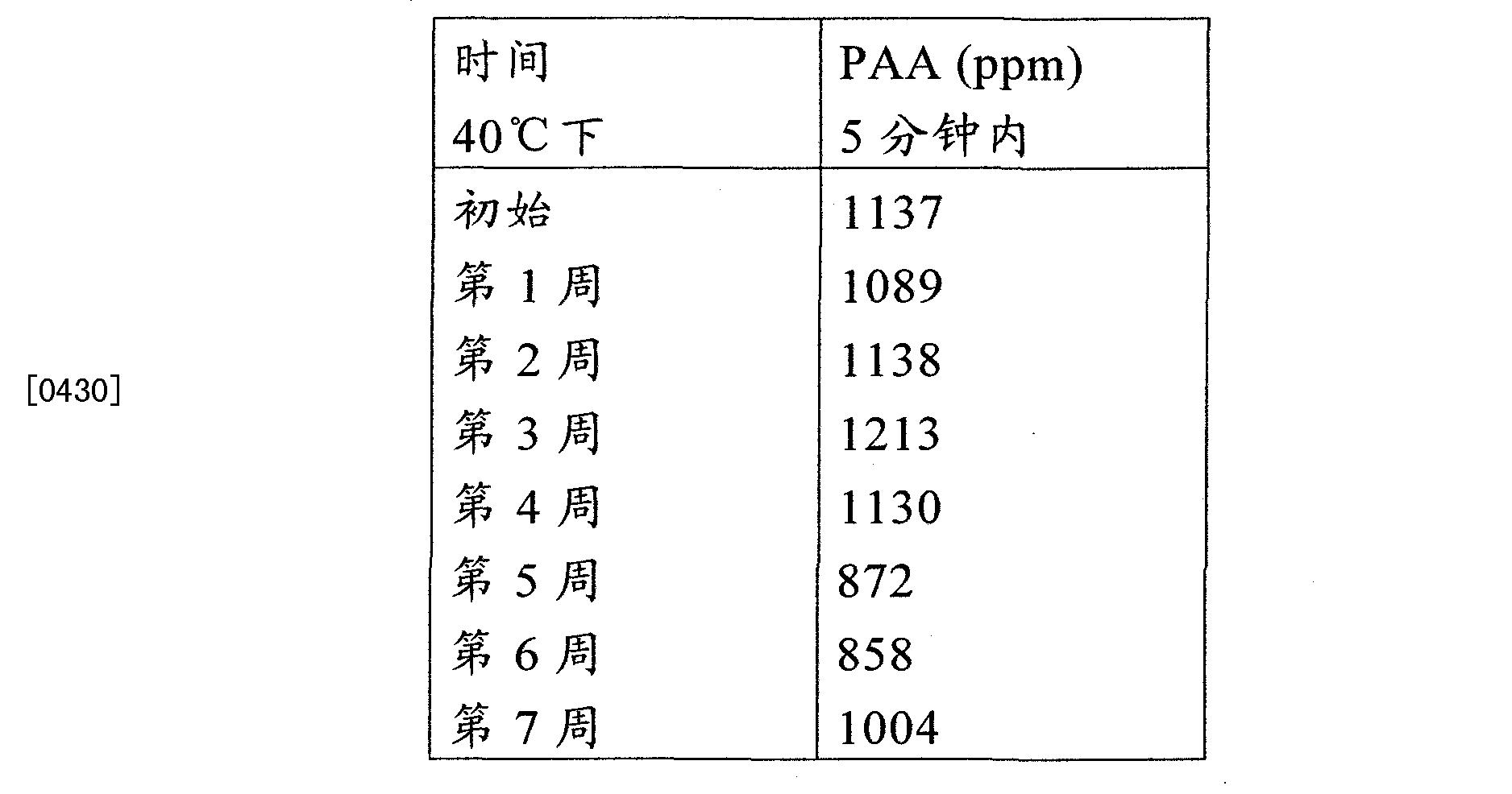 Figure CN102264894AD00521