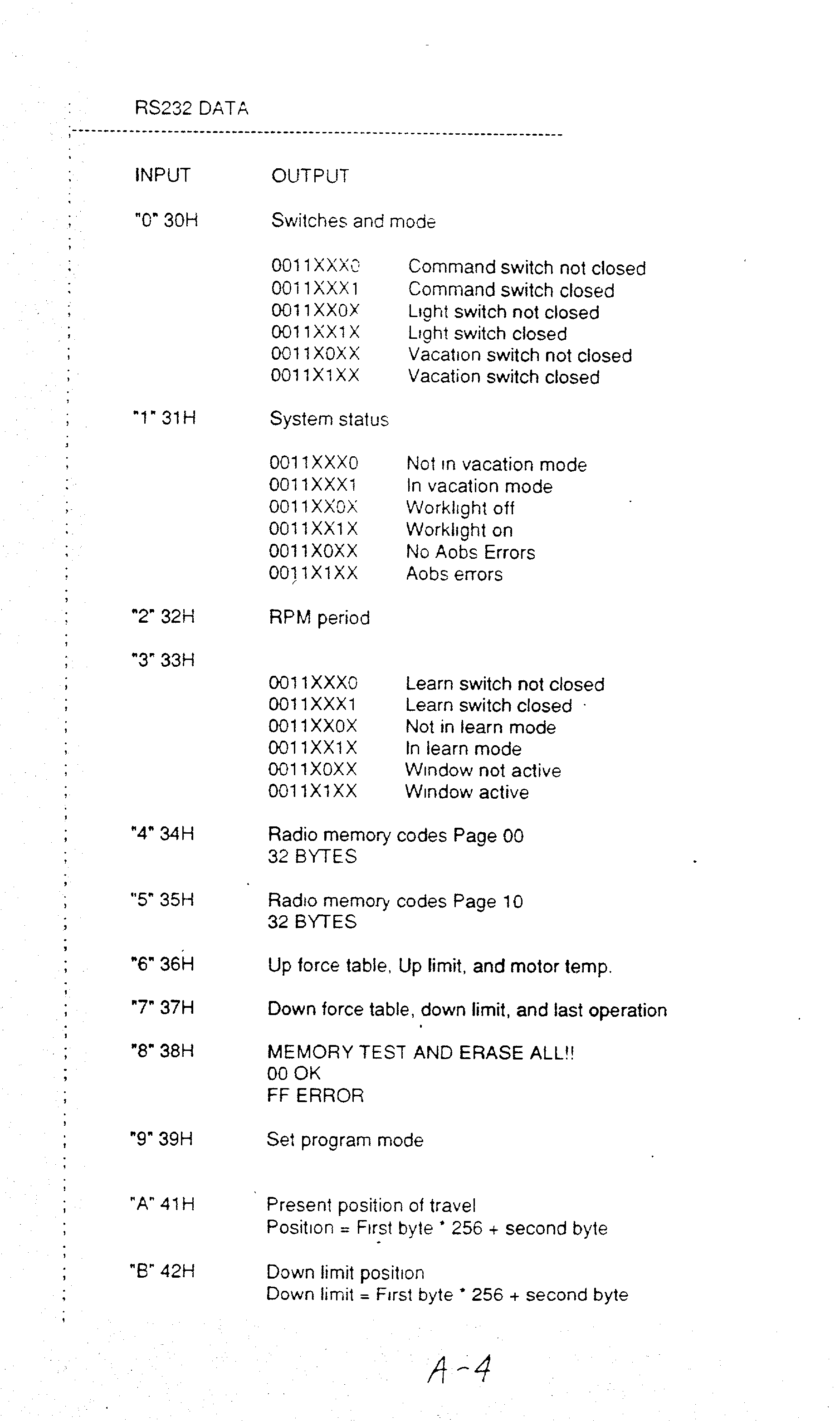 Figure US20030025470A1-20030206-P00004