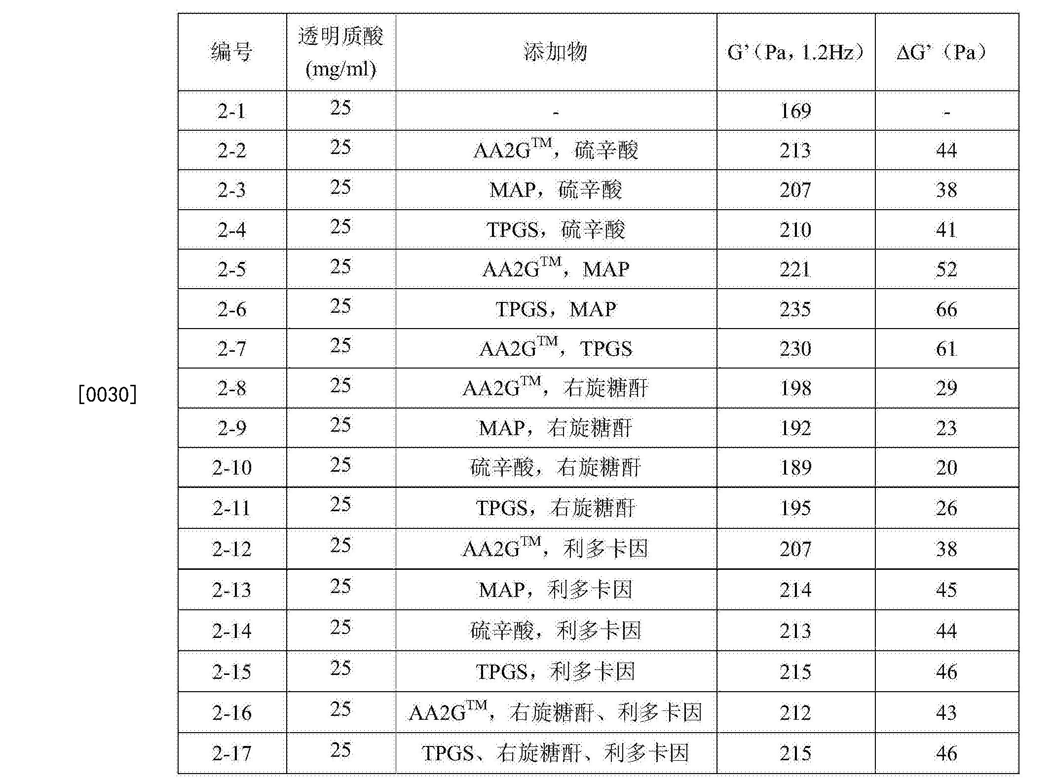 Figure CN105131348BD00071