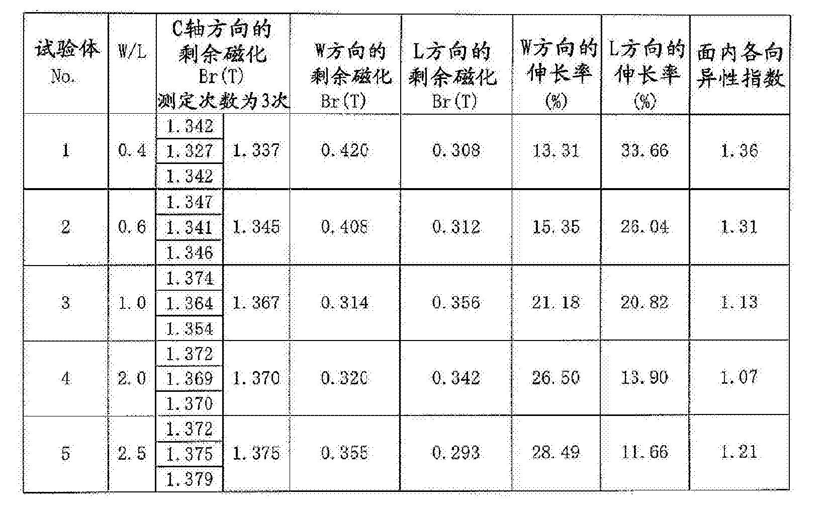 Figure CN104737251BD00161