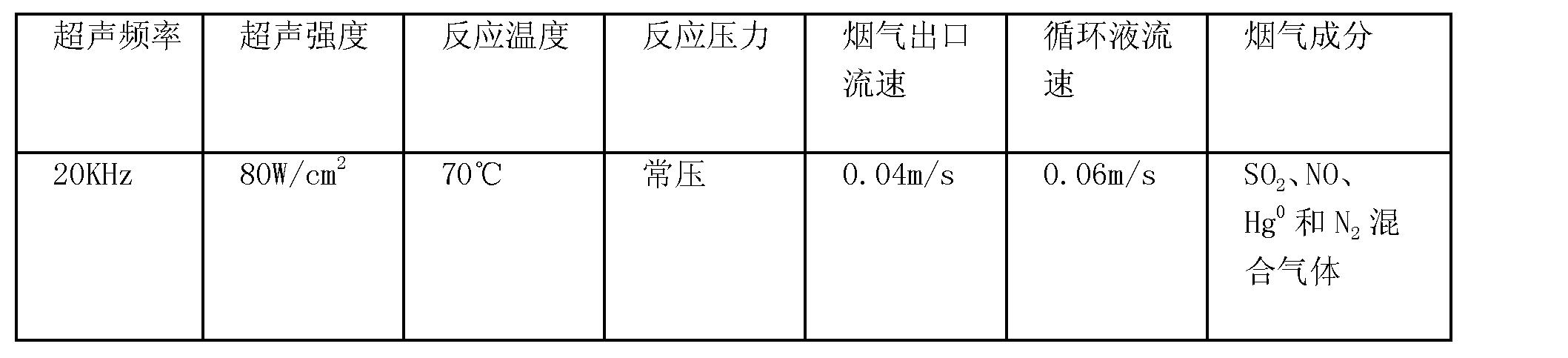 Figure CN101337153BD00094