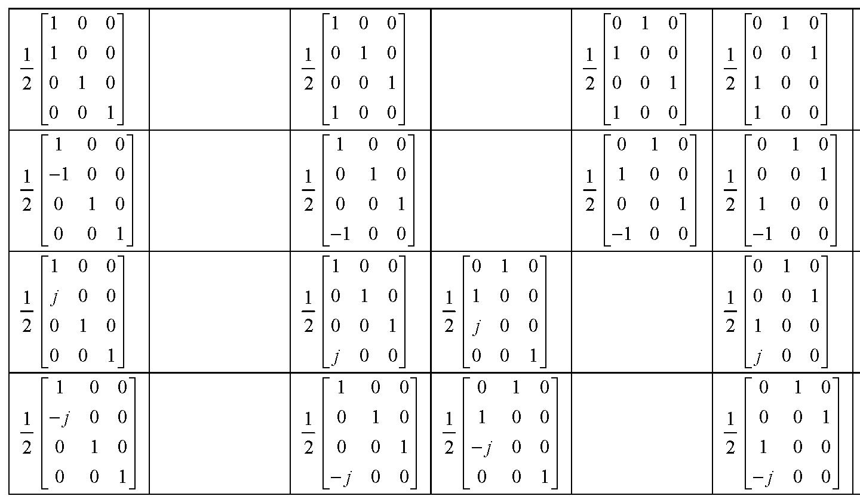 Figure 112010009825391-pat01047