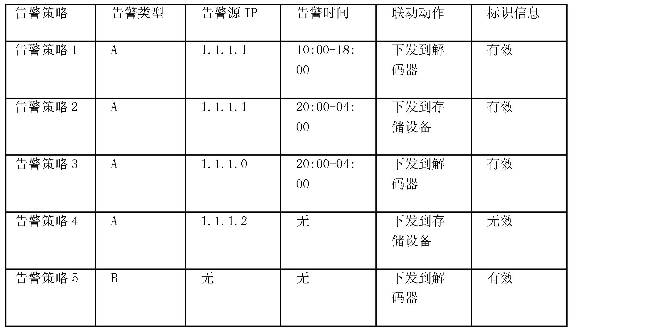 Figure CN101626497BD00051