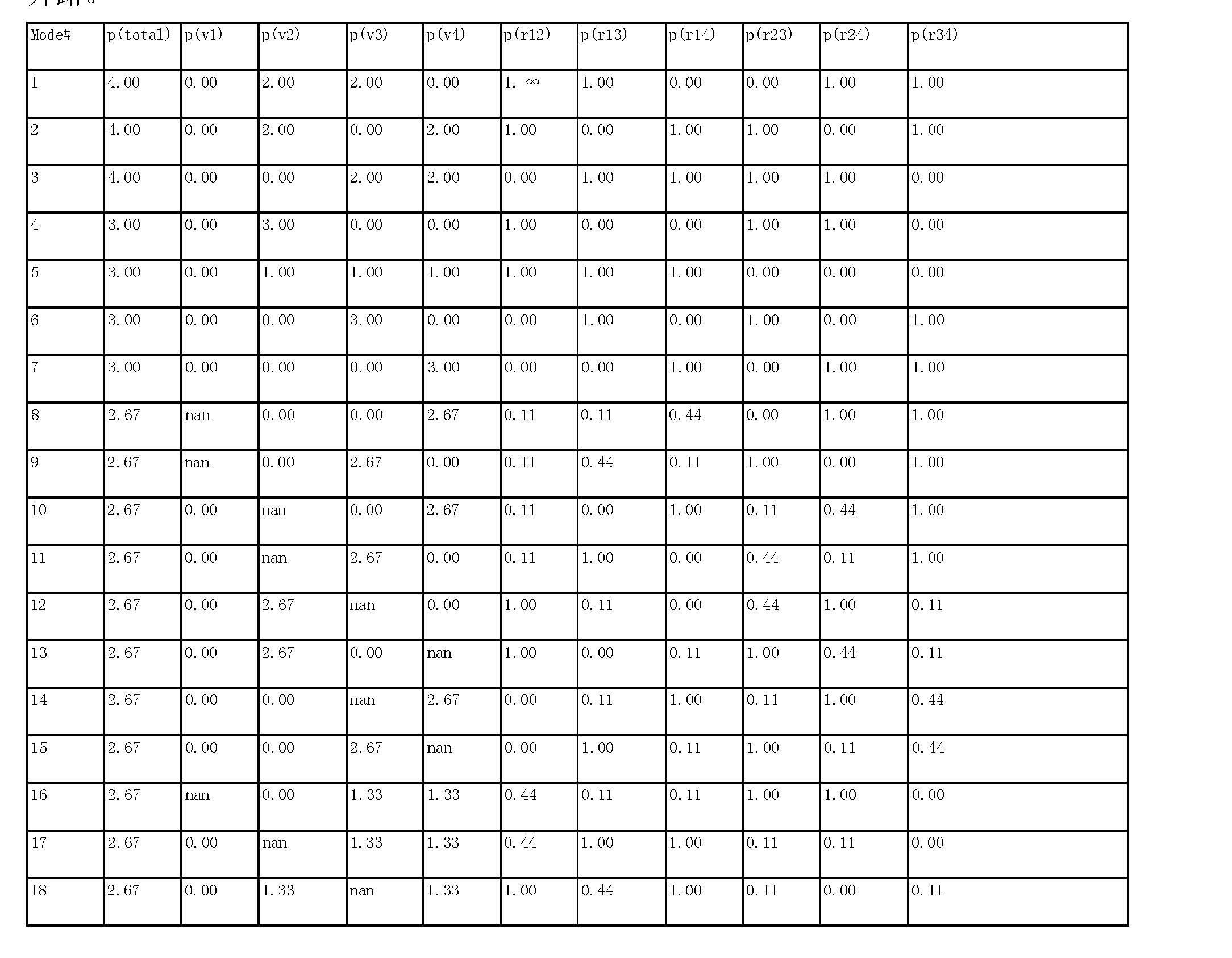 Figure CN103947287AD00151