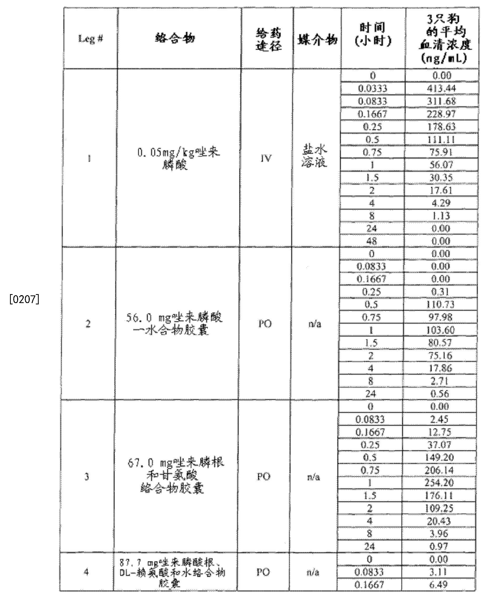 Figure CN102573809BD00231