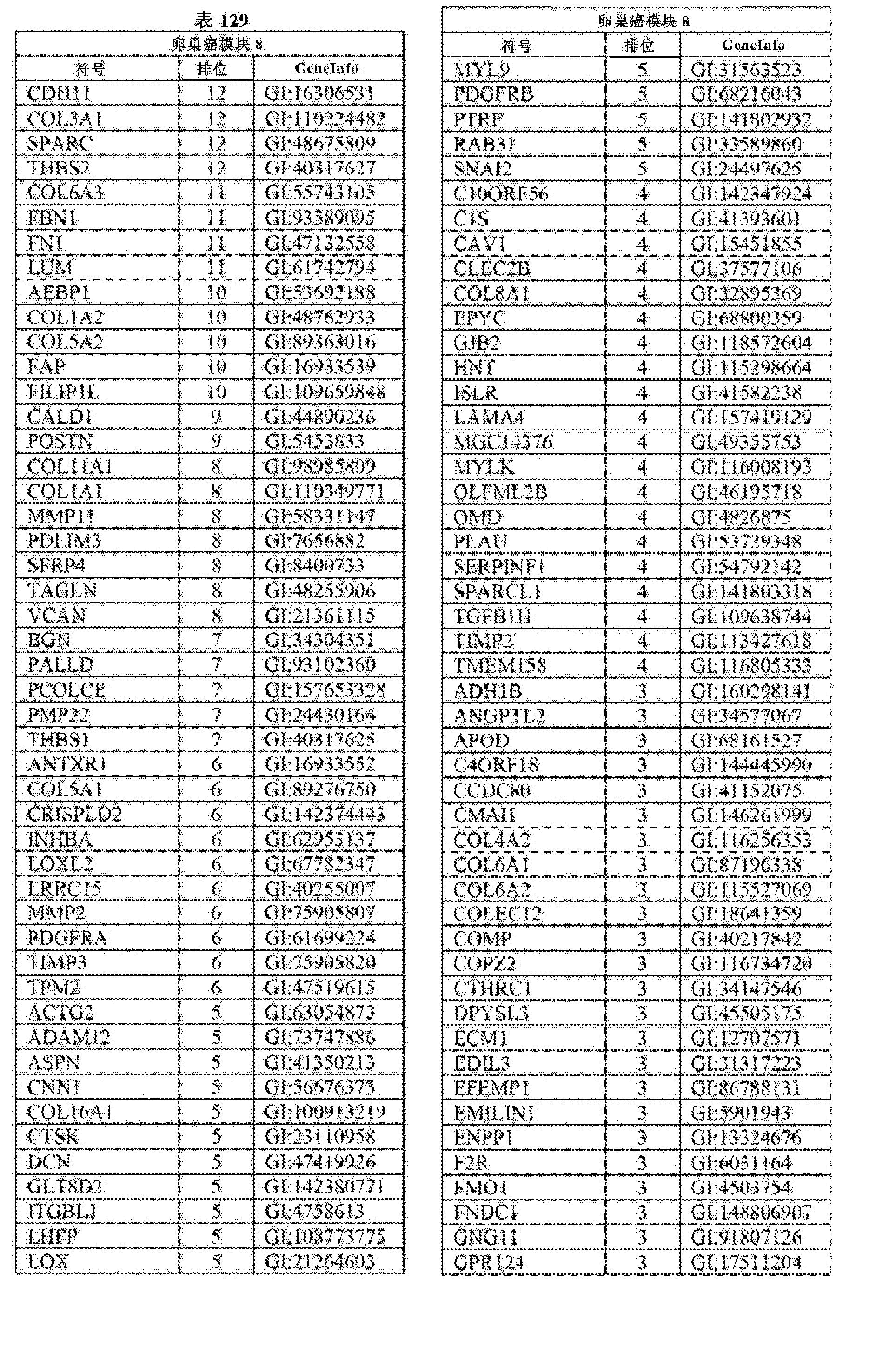 Figure CN102858999AD01291