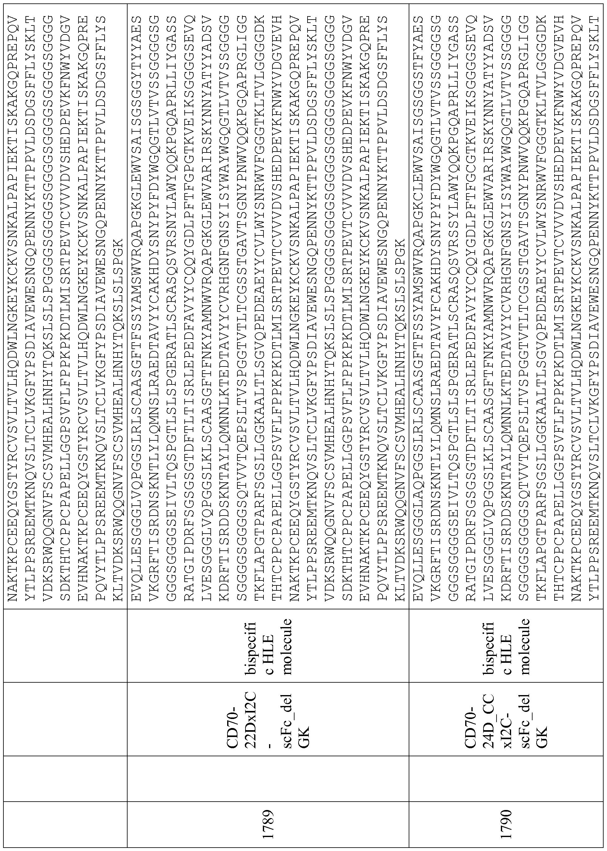 Figure imgf000395_0001