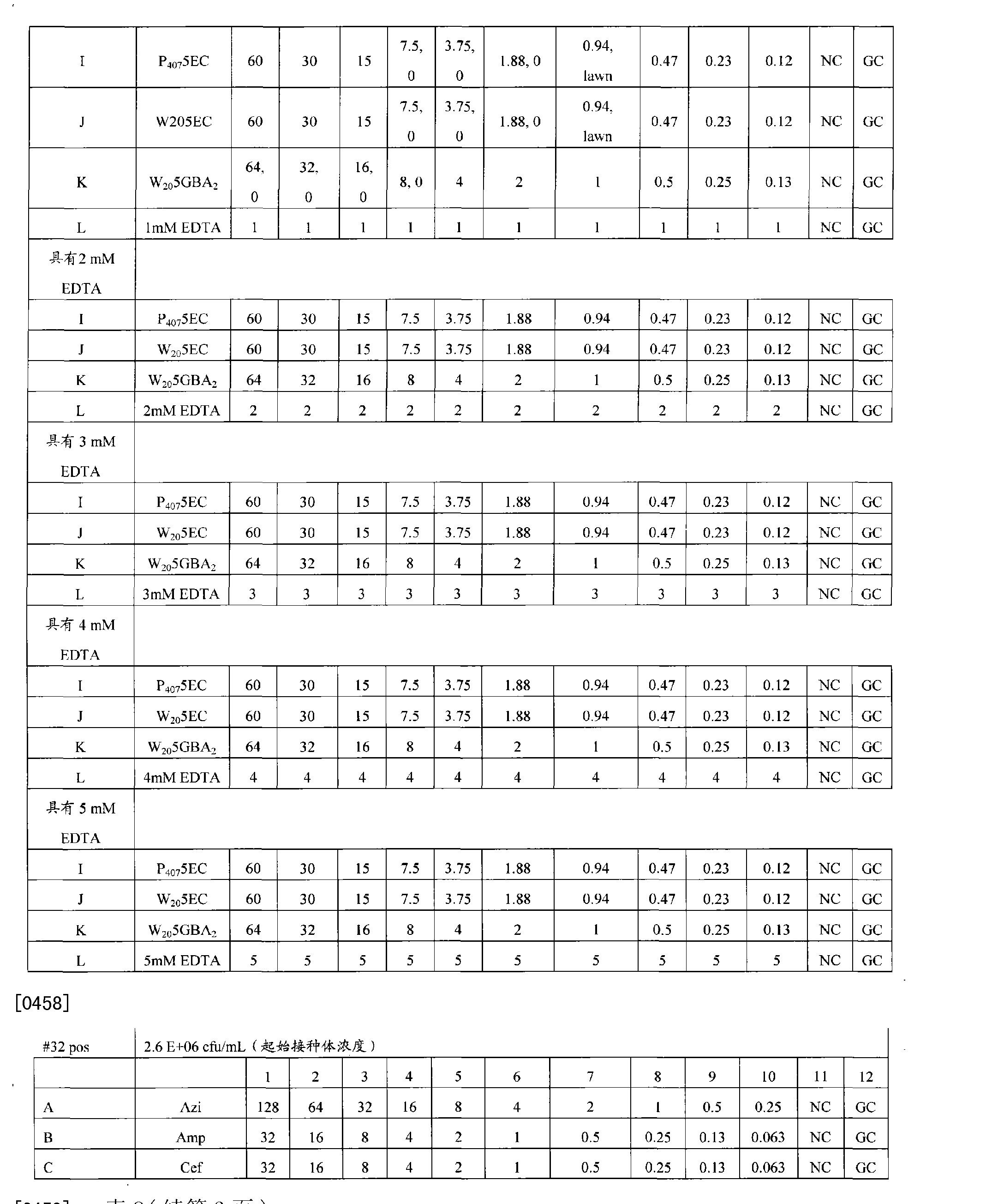 Figure CN102223876AD00951