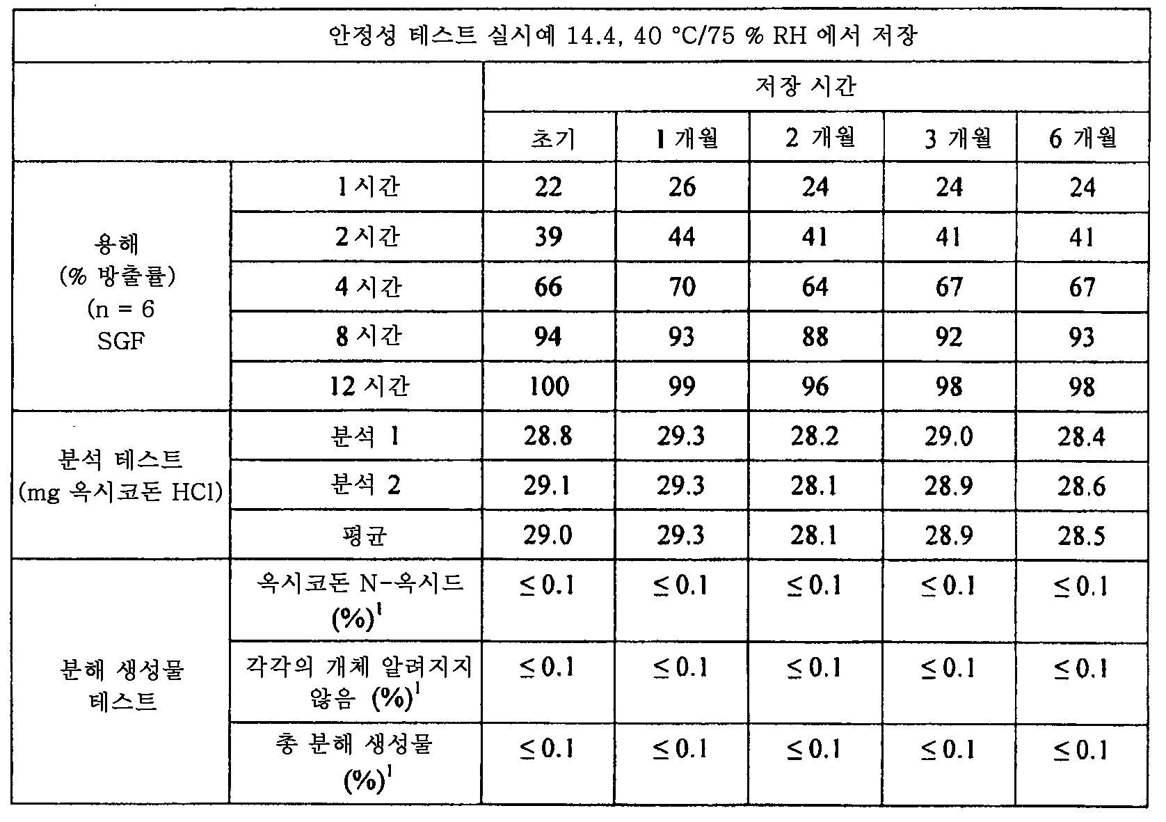 Figure pat00068
