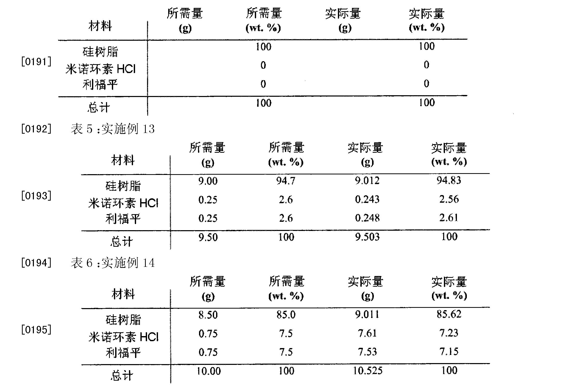 Figure CN102365102BD00301
