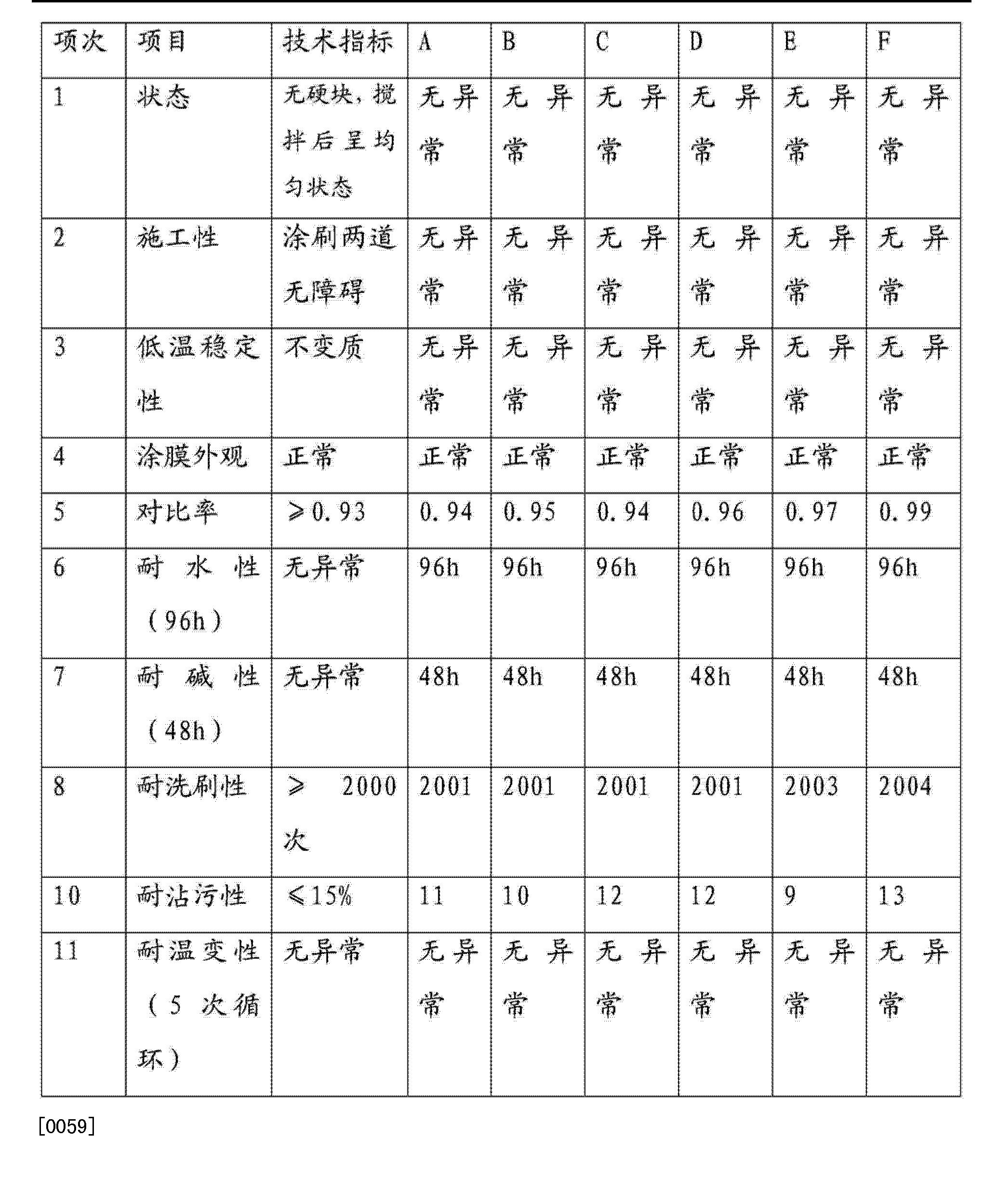 Figure CN103740204AD00101