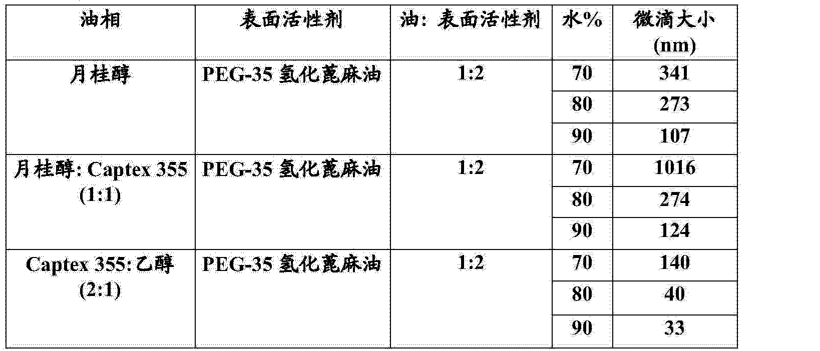 Figure CN103857440AD00762